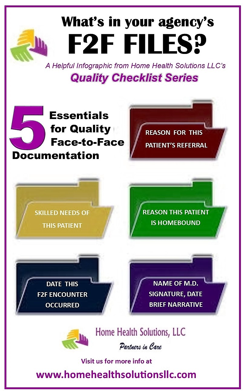 Quality Checklist Infographic F2F Take 5